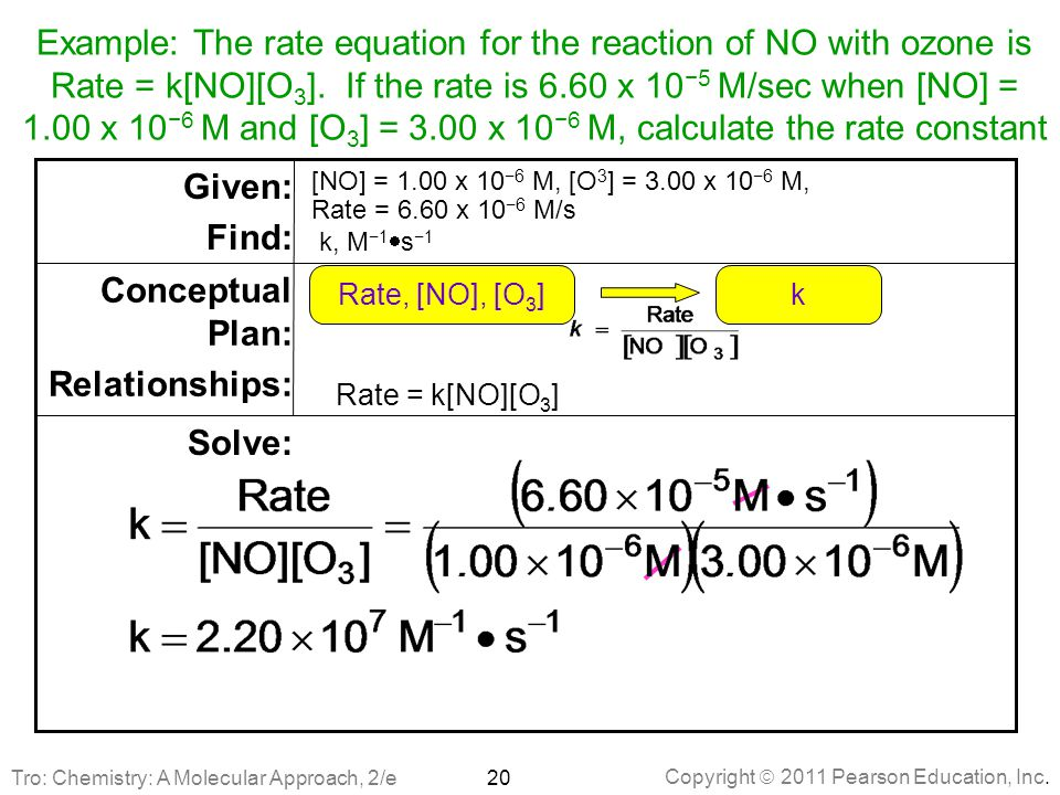 Example: The rate equation for the reaction of NO with ozone is Rate = k[NO][O3]. If the rate is 6.60 x 10−5 M/sec when [NO] = 1.00 x 10−6 M and [O3] = 3.00 x 10−6 M, calculate the rate constant